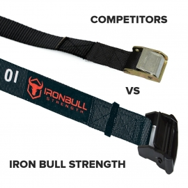 Gymnastic Rings with adjustable straps (ABS - 28mm) - IronBull Strength-5